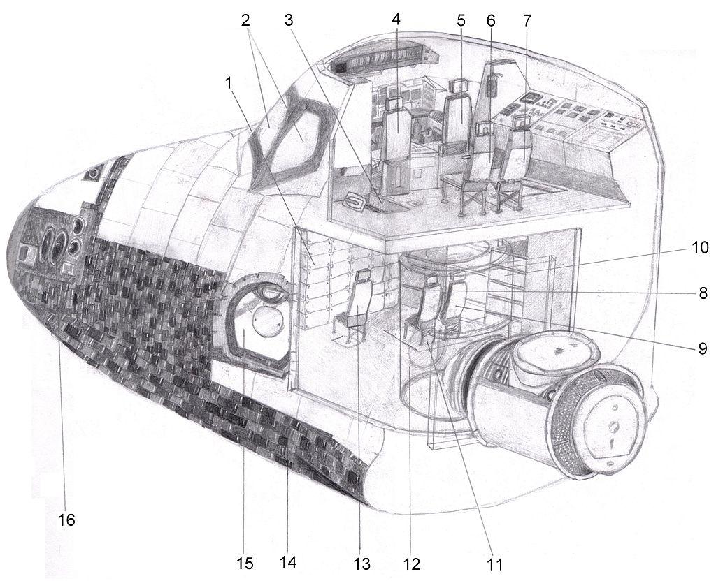 1.priehradky na uloženie predmetov, 2. okienka, 3. priechod medzi pilotnou a obytnou palubou, 4. sedadlo č. 1 (pozícia veliteľa), 5. sedadlo č. 2 (pozícia pilota), 6. sedadlo č. 4, 7. sedadlo č. 3, 8. sedadlo č. 6, 9. sedadlo č. 7, 10. priestor pre leteckú elektrotechniku, 11. dvierka pre prístup k hydroxidu lítnemu (Lithium Hydroxide Door), 12. prechodová komora, sedadlo č. 5, 13. miesto pripojenia začiatku krídla k trupu, vstupný prielez do raketoplánu, 14. predné manévrovacie motory (FRCS – Forward Reaction Control System)