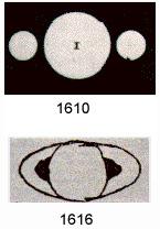 Galileove kresby Saturna. Galileo pôvodne považoval prstence za veľké mesiace.