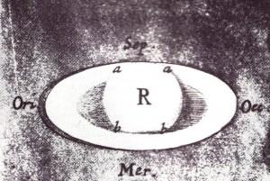 Kresba Saturna z roku 1666