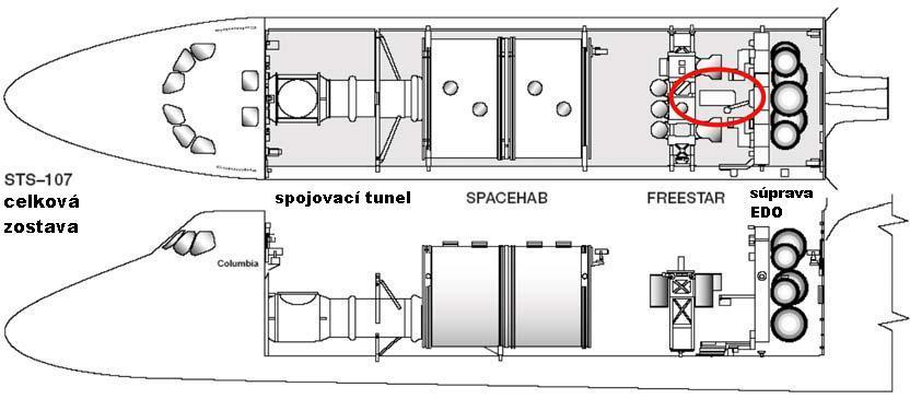 Detail nákladového priestoru. Červený ovál ukazuje polohu prístroja OARE