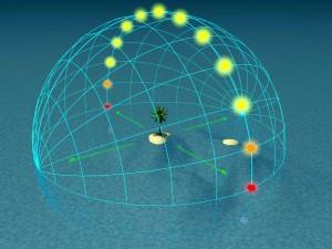 rovník - 0° zemepisnej šírky