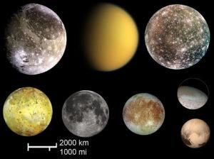 Porovnanie veľkosti Pluta (vpravo dole) s najväčšími mesiacmi slnečnej sústavy. Mesiace (zľava) Ganymedes, Titan, Kallisto, Io, Mesiac, Európa a Triton Pluto svojím priemerom prevyšujú.