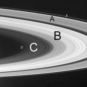 Hlavné prstence Saturna